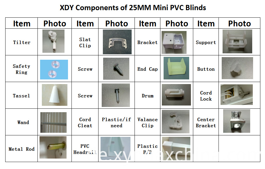 25MM Mini PVC Venetian Blinds