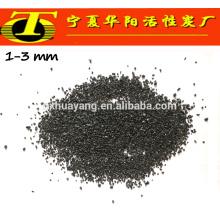 Preço de mercado dos abrasivos de carboneto de silício de carborundum blast