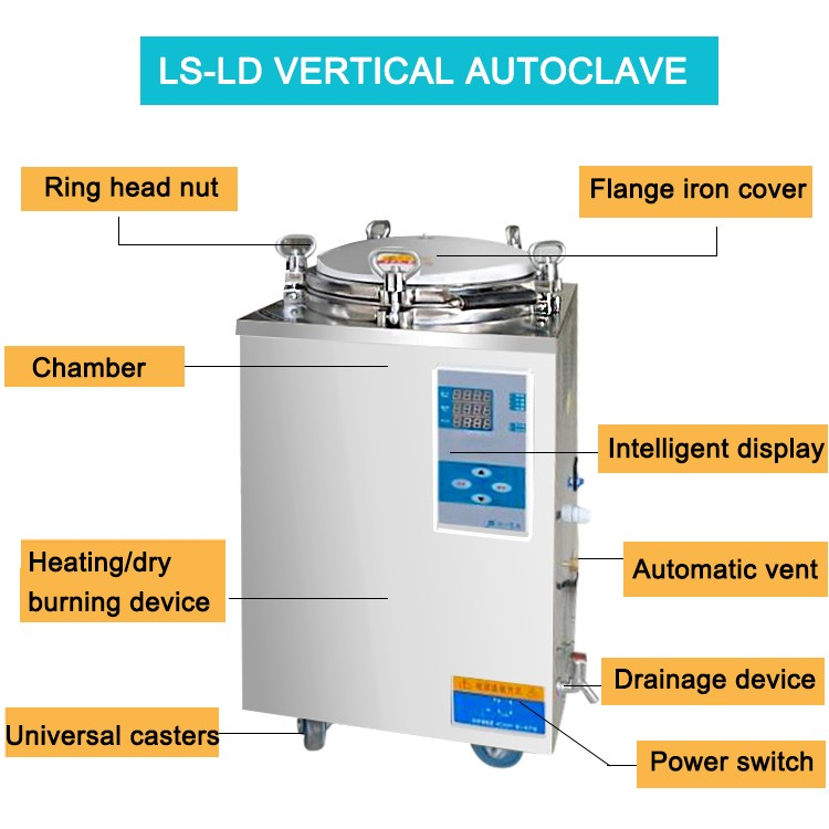 autoclave for food