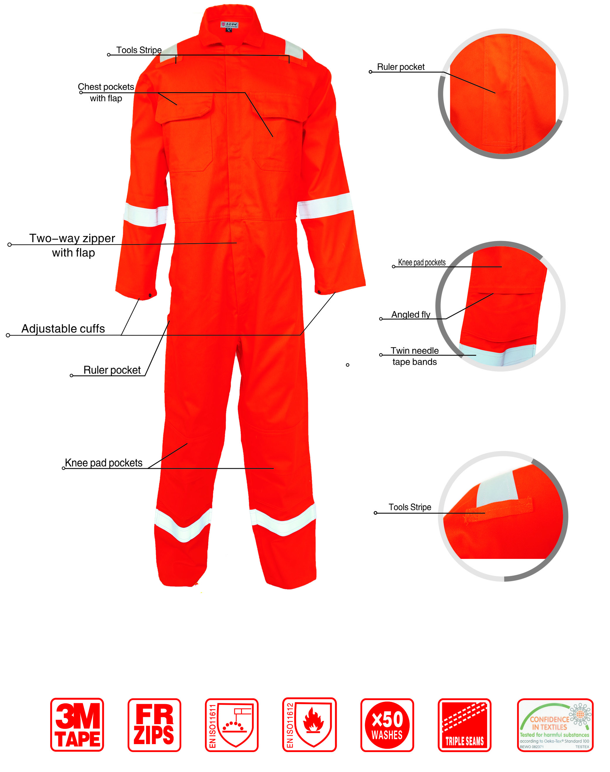 fr coverall detail