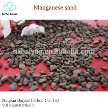 Precio de dióxido de manganeso de alta pureza