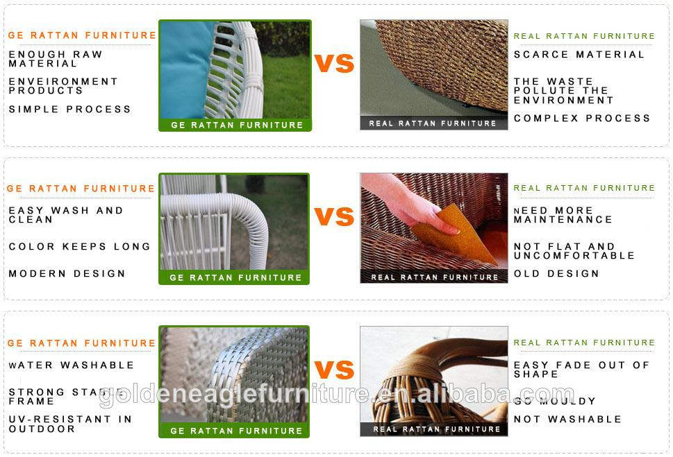 PE rattan compare with natural rattan