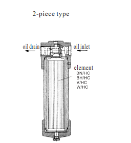 two element filter