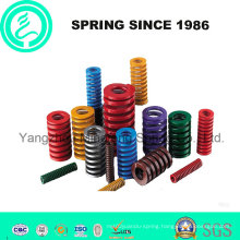 Stainless Steel Compression Die Spring