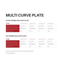Ceramic Plates Bullet Resistant Nij Vpam GOST Br4 Br3