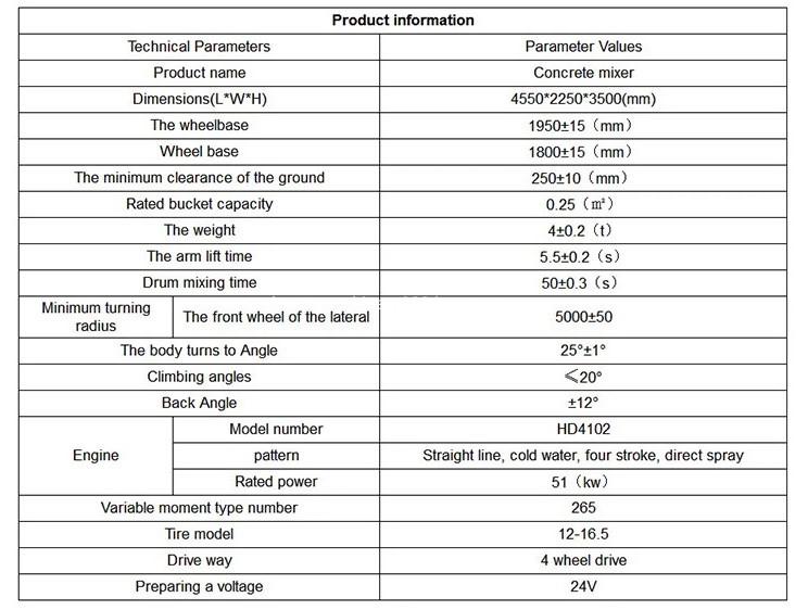 TECHNICAL DATA-lt