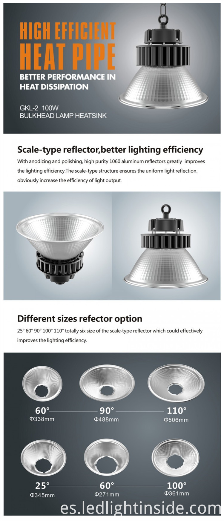 100W LED Bay Lamps
