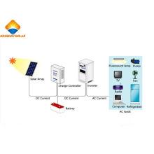 100W de alta eficiencia eléctrica fuera de la red de energía solar sistema de energía