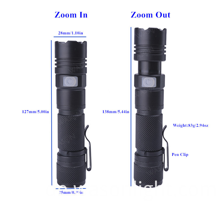 Zooming Led Flashlight