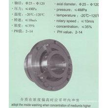 Механическое уплотнение для калибровки насоса (HT5)