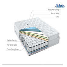 Pocket Spring Roll Package Mattress