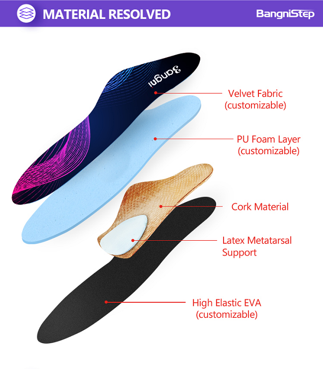 Custom Orthotics For Flat Feet-3
