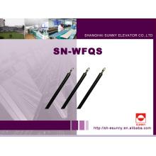 Компенсационная система компенсации пластических масс (SN-WFQS)