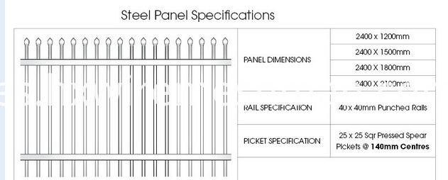 steel panel specification