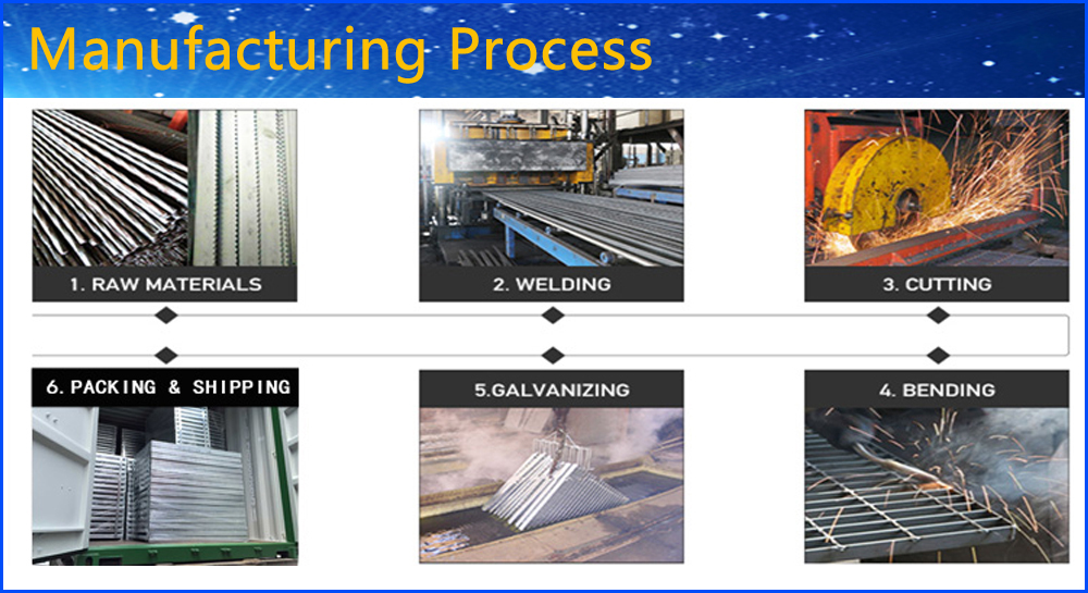 Plug Steel Grating Manufacturing Process