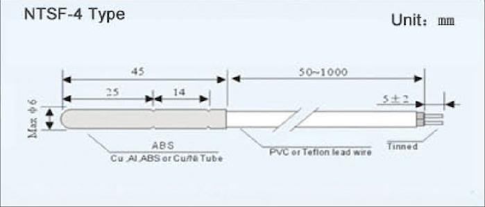 NTSF-4-1