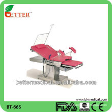 Eletric gynecologic table