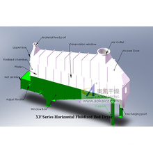 Secador de leito fluidizado horizontal