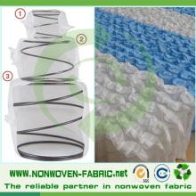 Spring Pocket with 100% Polypropylene Non Woven