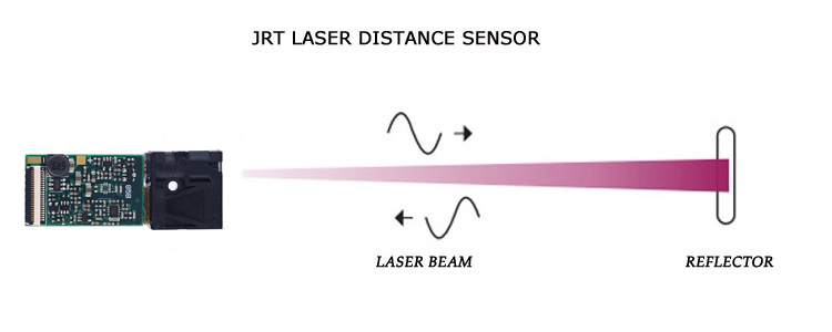L Style 90 Degree Laser Distance Sensor Working Principle