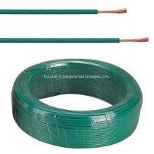 Fil d'aluminium enduit par PVC, fil électrique isolé par PVC