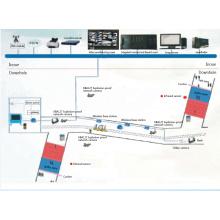 Drahtloses Überwachungssystem für den geneigten Transport von Minen