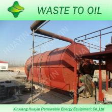 Déchets dans la chaîne de production de recyclage de pyrolyse de richesse