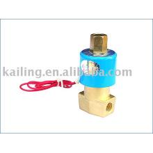 QX23-08 2/3 way Direct-action solenoid valves