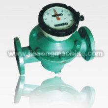 OGM-80 Oval Gear Meter
