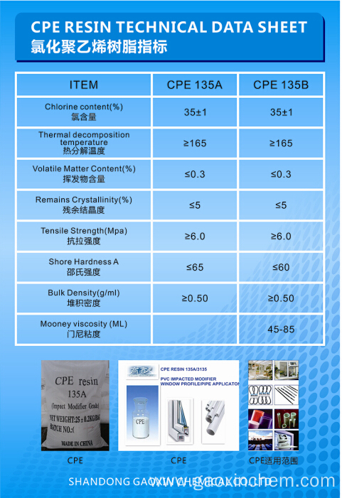 Cpe Manufacturer for Impact Modifier