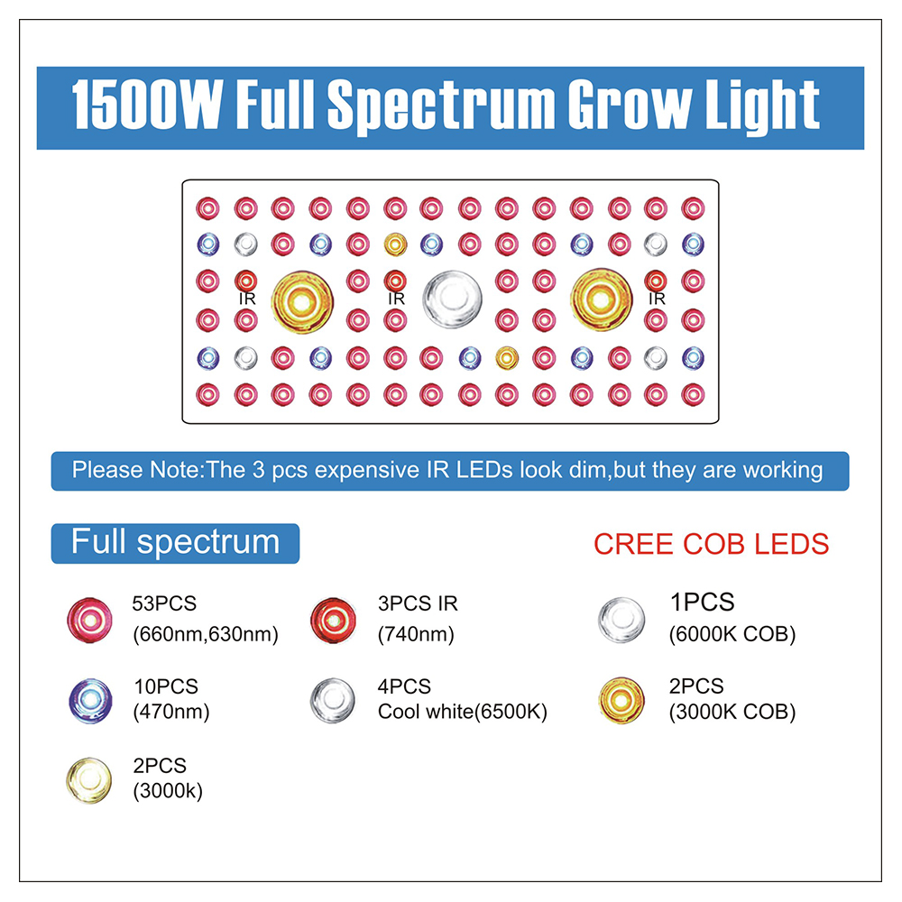 COB LED Grow Light (16)