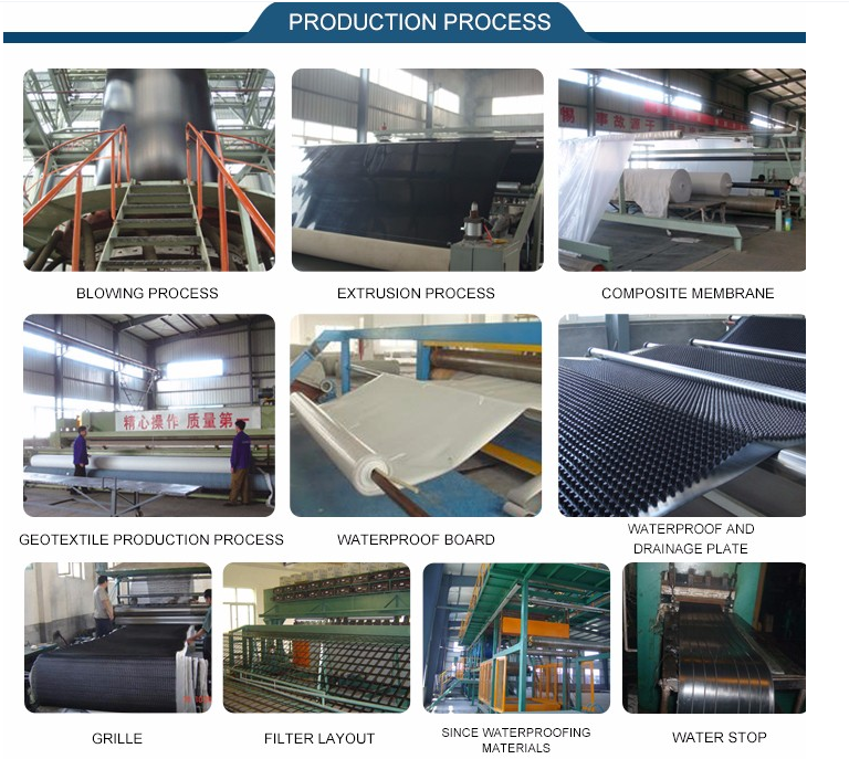 geomembrane production process