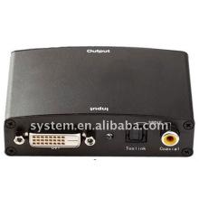 Conversor DVI para HDMI (DVI + Áudio óptico + Áudio coaxial para HDMI)