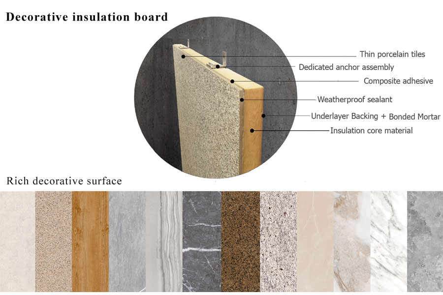 decorative wall insulation