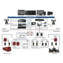 Sistema de comunicação WIFI sem fio Mine
