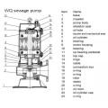 Sistema de lodo de bomba de alta presión de corte.