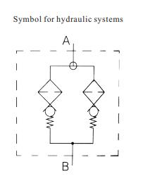 DFDK symbol