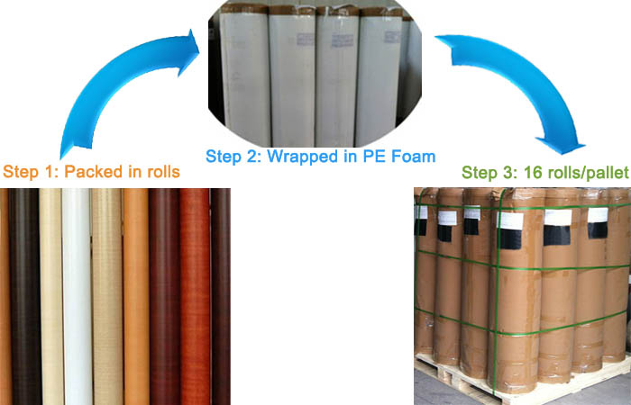 pvc film package