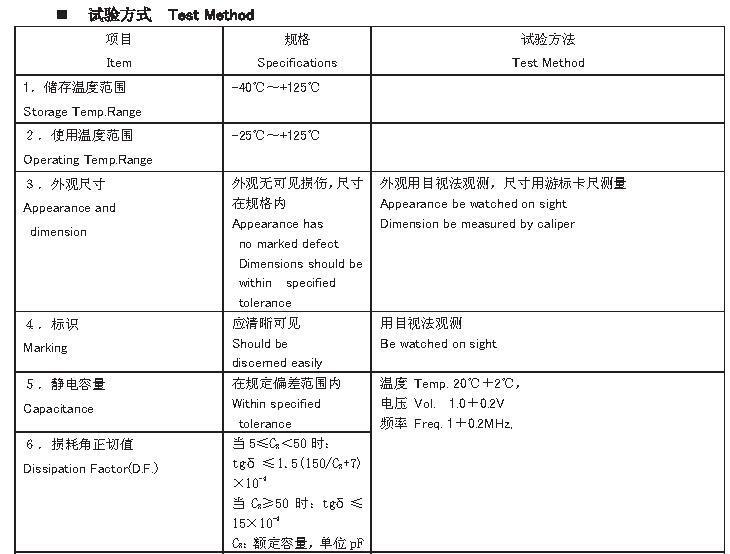 CC81 series Ceramic Capacitor (5)