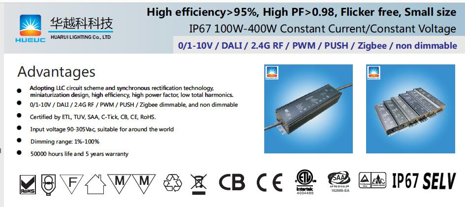 24V 36V led power supply