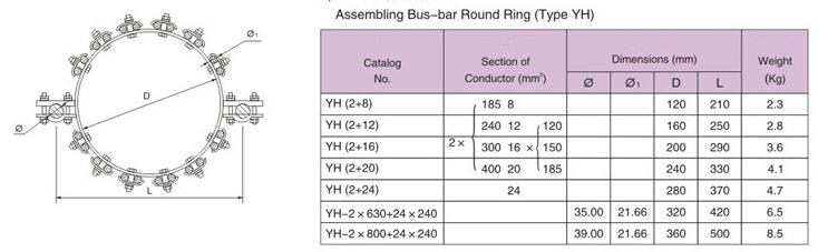 YH Assembling Bus-bar Round Ring