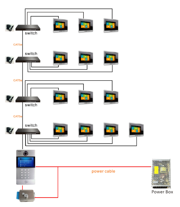 IP system diagram