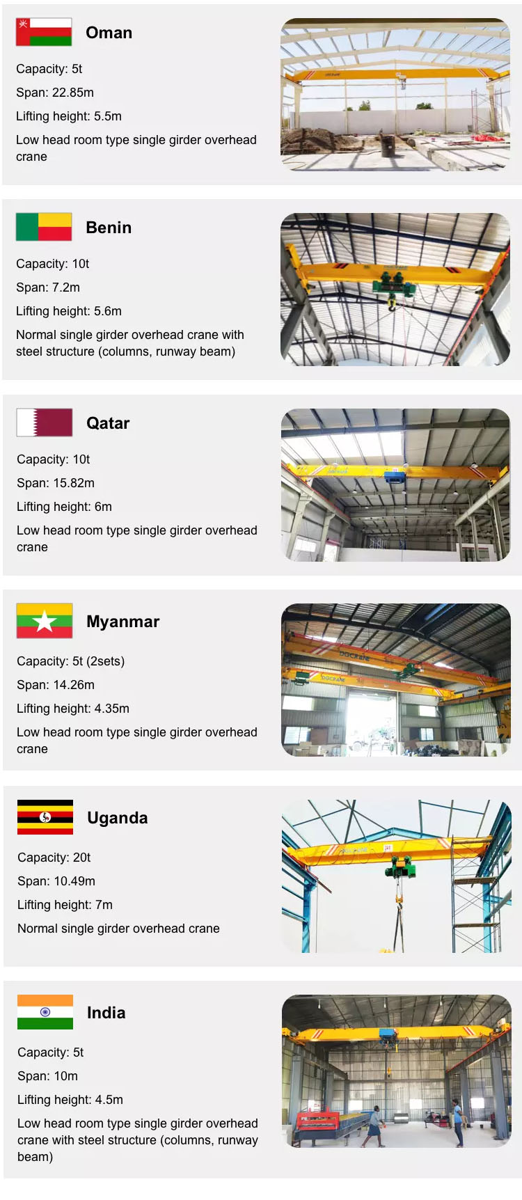 Single Beam Steel Factory Overhead Crane