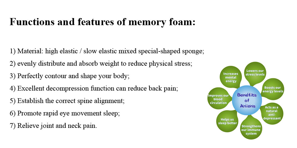Function of memory foam mattress topper