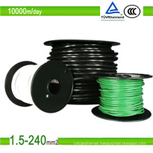 Big Professional Manufacturer 200, 081m2 with TUV 2.5mm2 Solar Cable