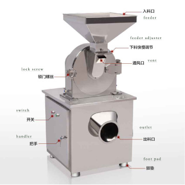 Crusher Oil Press πυρήνα