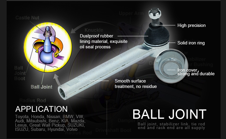 Ball Joint Illustrations