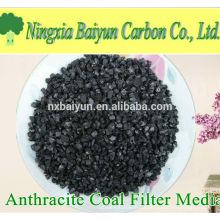FC 85% precio del filtro de carbón antracita