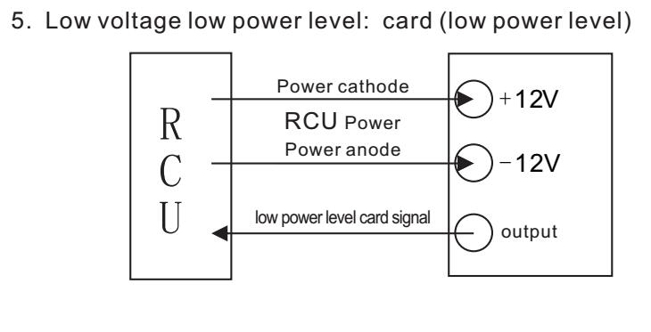 IO Power Switch