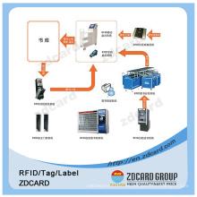 125kHz Etiqueta RFID Etiqueta RFID